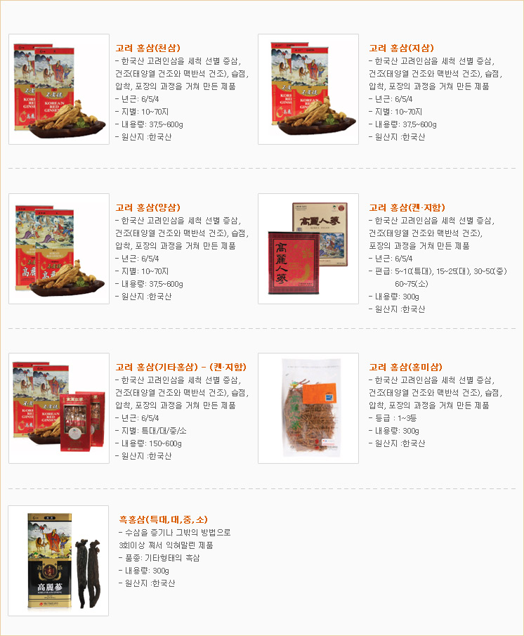 Product introduction - Whole ginseng
